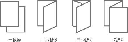 形状・スタイル